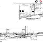 schematic activity drawing