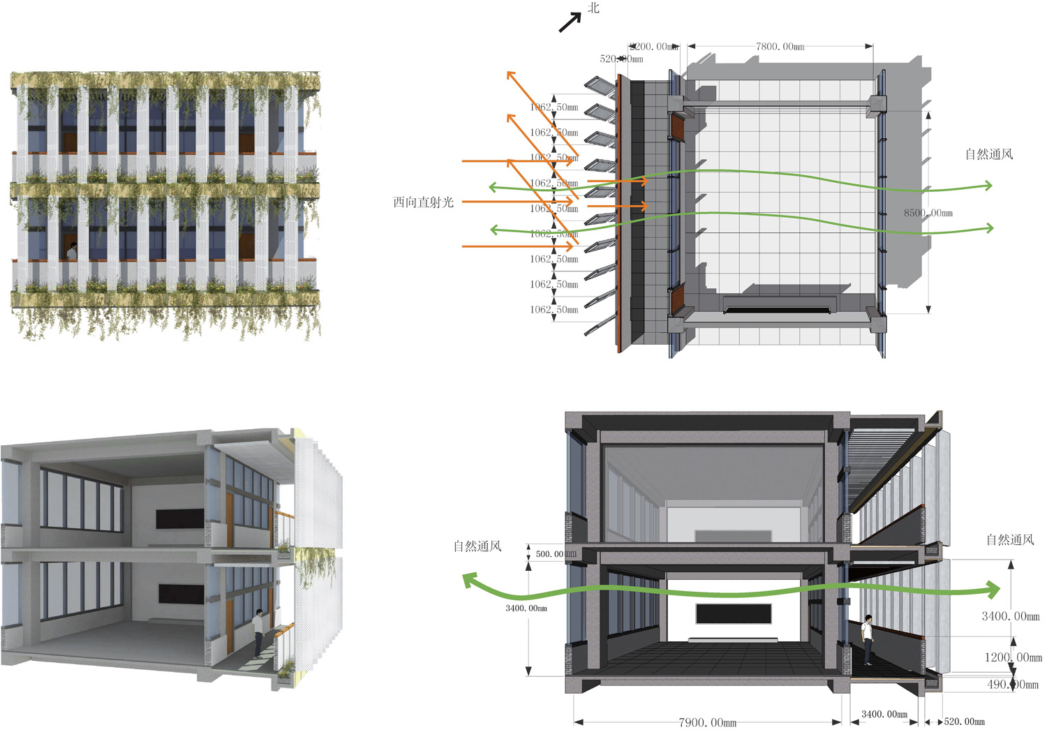 ventilation and shading system analysis